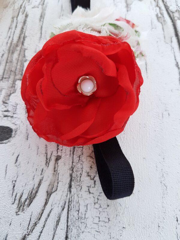 Baby Flowers Headband